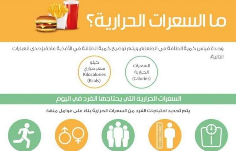 السعودية تدعو المطاعم والمقاهي للمبادرة بالإعلان عن السعرات الحرارية