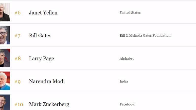 قائمة اقوي الشخصيات في العالم 2016(2).jpg