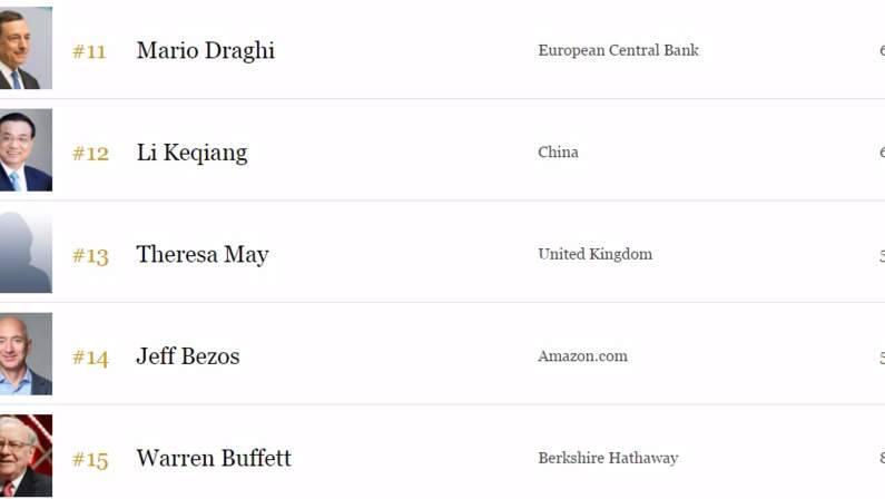 قائمة اقوي الشخصيات في العالم 2016(3).jpg