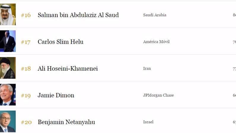 قائمة اقوي الشخصيات في العالم 2016(4).jpg