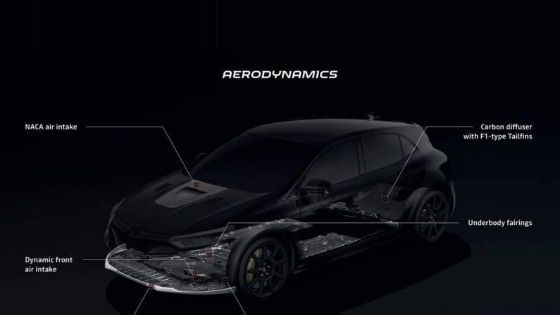 Renault-Megane_RS_Trophy-R-2020-1024-3b.jpg