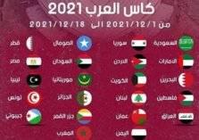 تفاصيل جديدة حول بطولة كأس العرب 2021